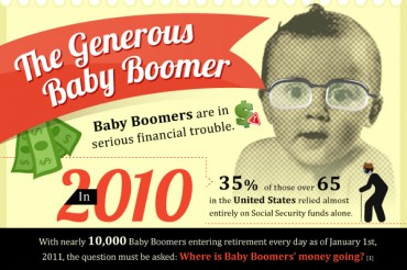 24 Baby Boomer Age Statistics