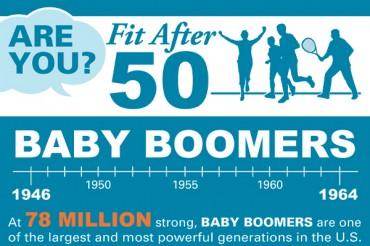 24 Great Baby Boomers Demographics