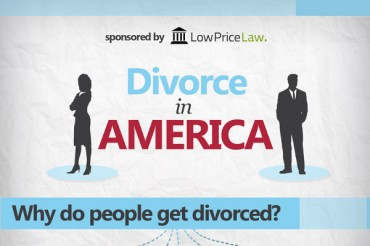25 Divorce Rate Demographics