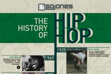 25 Good Hip Hop Demographics