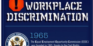 25 Surprising Age Discrimination in the Workplace Statistics