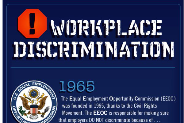 research papers discrimination workplace environment