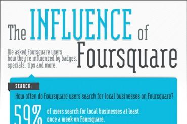 26 Great Foursquare Demographics