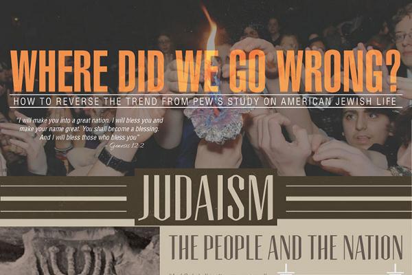 38 Judaism Demographics