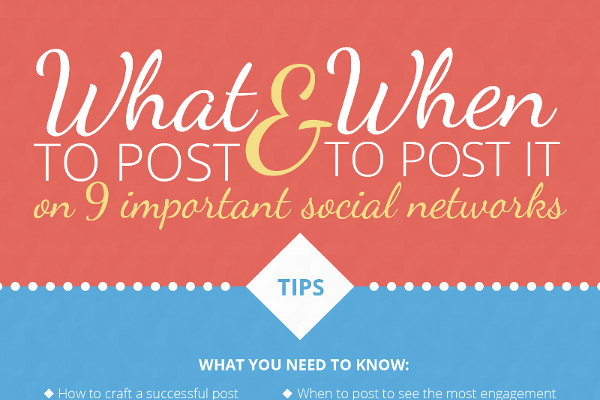 47 Tips for Posting Great Social Network Updates