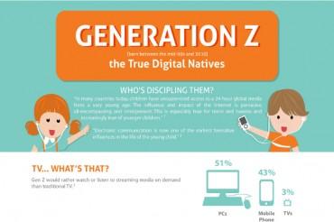 49 Fascinating Generation Z Demographics