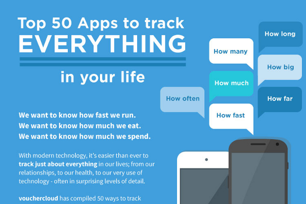 50 Best Mobile Apps for Tracking Your Life