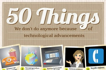 50 Things We Stopped Doing Because of Technology
