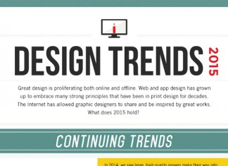 8 Biggest Trends in Web Design for 2015