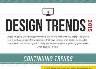 8 Biggest Trends in Web Design for 2015