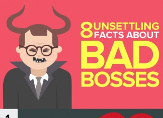 8 Shocking Statistics About Bad Bosses