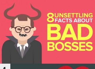 8 Shocking Statistics About Bad Bosses