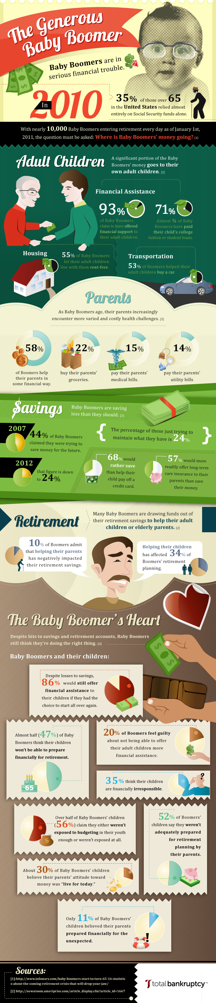 Baby Boomer Generation Facts