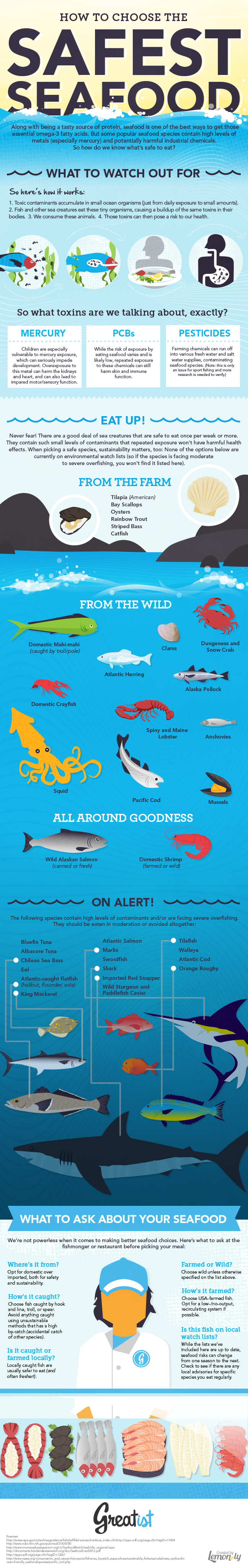 Common Seafood Toxins