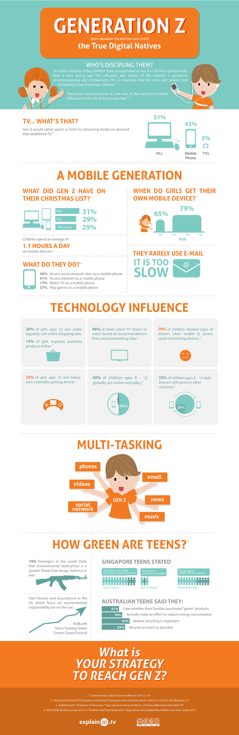 Generation Z Facts and Statistics