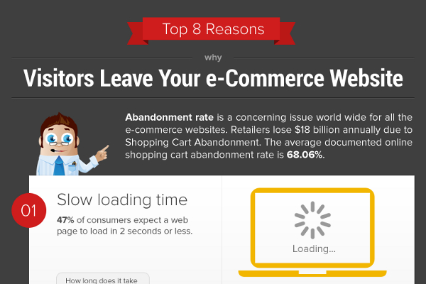 How to Lower Bounce Rate on Ecommerce Sites