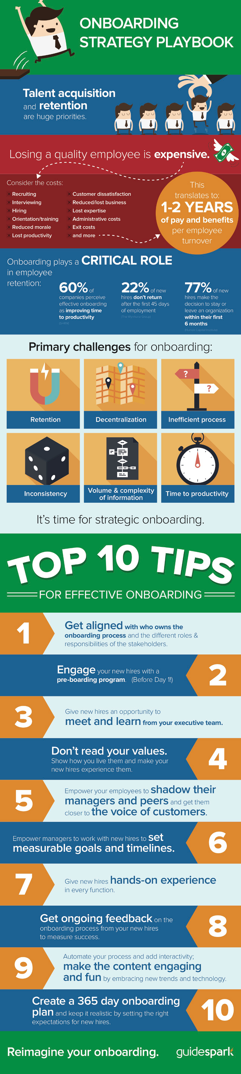 Onboarding Strategy Tips
