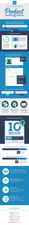 Optimizing-Your-LinkedIn-Profile
