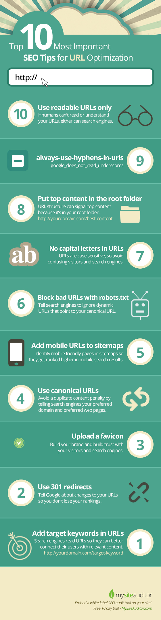 Ways to Optimize Your URL