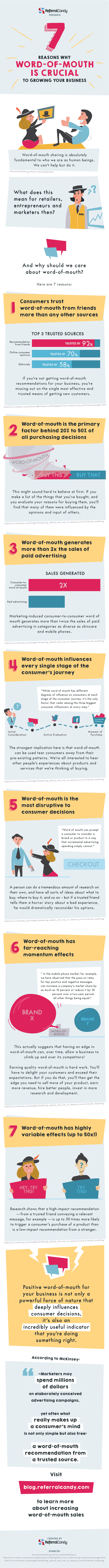 Word-of-Mouth-Influences-Sales