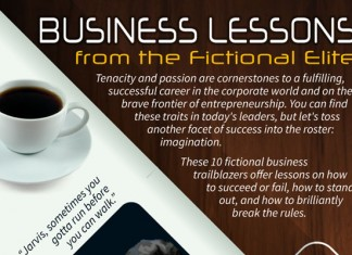 10 Great Business Lessons from Fictional Characters