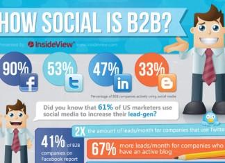 16 Great B2B Marketing Tactics