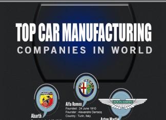 16 Great Luxury Car Sales Statistics