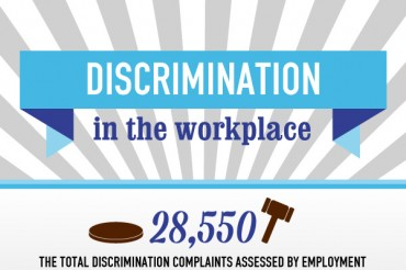 17 Dramatic Religious Discrimination Statistics