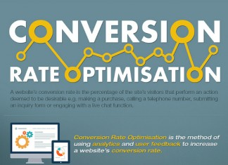 17 Exceptional Conversion Rate Optimization Tips