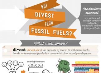 24 Amazing Fossil Fuel Consumption Statistics