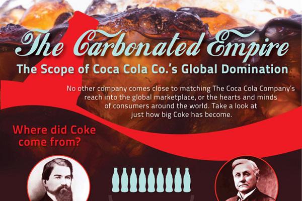 25 Great Coca Cola Sales Statistics - BrandonGaille com