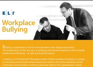 24 Important Statistics of Bullying in the Workplace