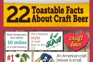 29 Intriguing Beer Consumption Statistics