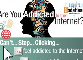32 Interesting Internet Addiction Statistics
