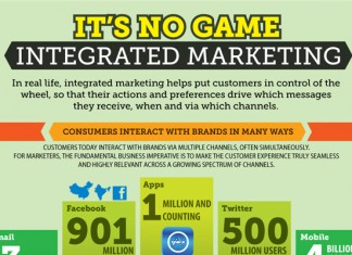 5 Great Integrated Marketing Campaign Examples