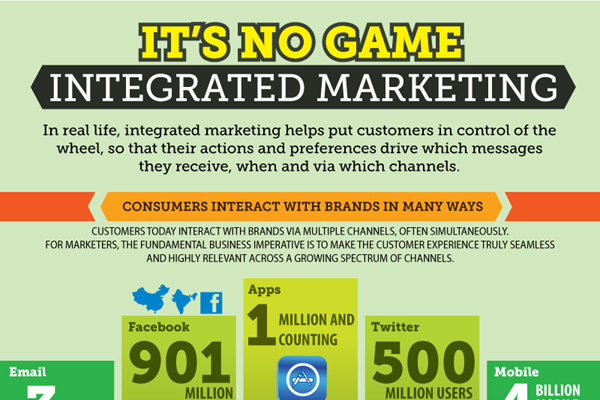 5 Great Integrated Marketing Campaign Examples | BrandonGaille.com