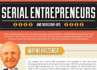 6 Greatest Serial Entrepreneurs