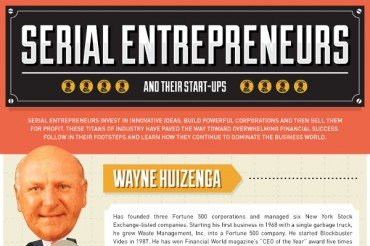 Exam Entrepreneurship Flashcards Quizlet