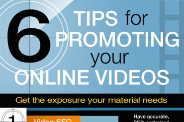 6 Video Marketing Strategies that Rock