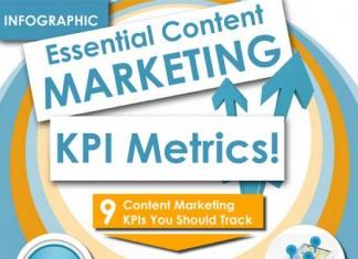 7 Top Notch Marketing KPI Examples