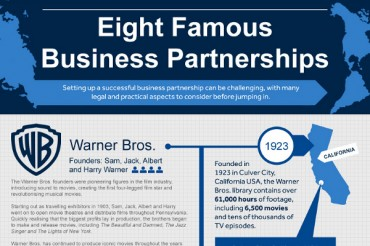 8 Famous Business Partners and Their Stories