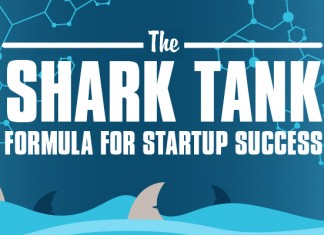 9 Keys to Getting a Shark Tank Investment
