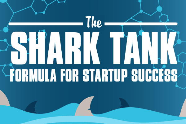 To getting a shark tank investment jpg click for details shark tank