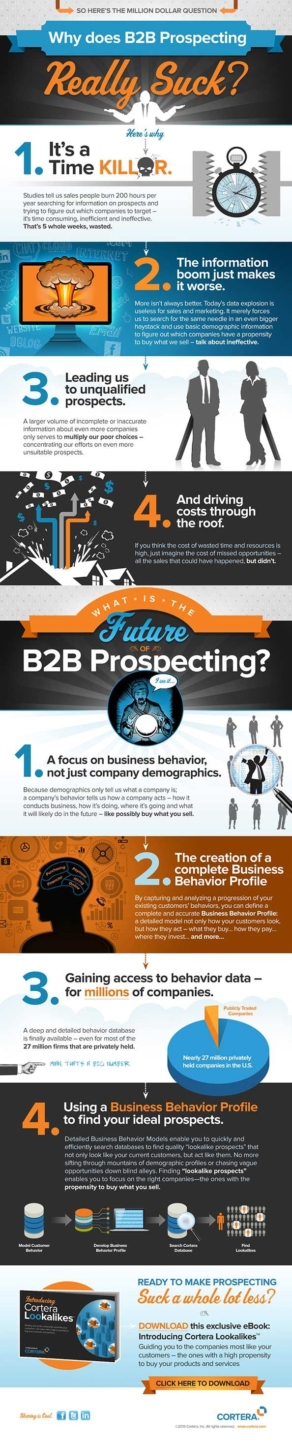 B2B Prospecting