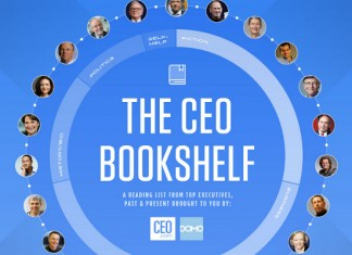 Books that the Top 21 CEOs Read