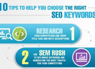 Choosing Keywords for SEO