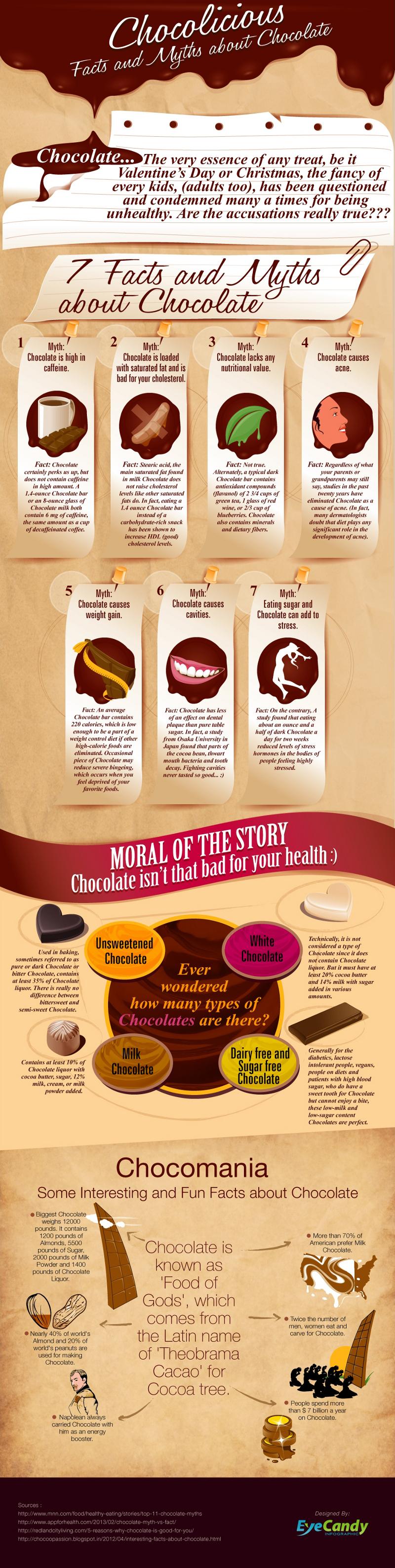 Common Chocolate Myths