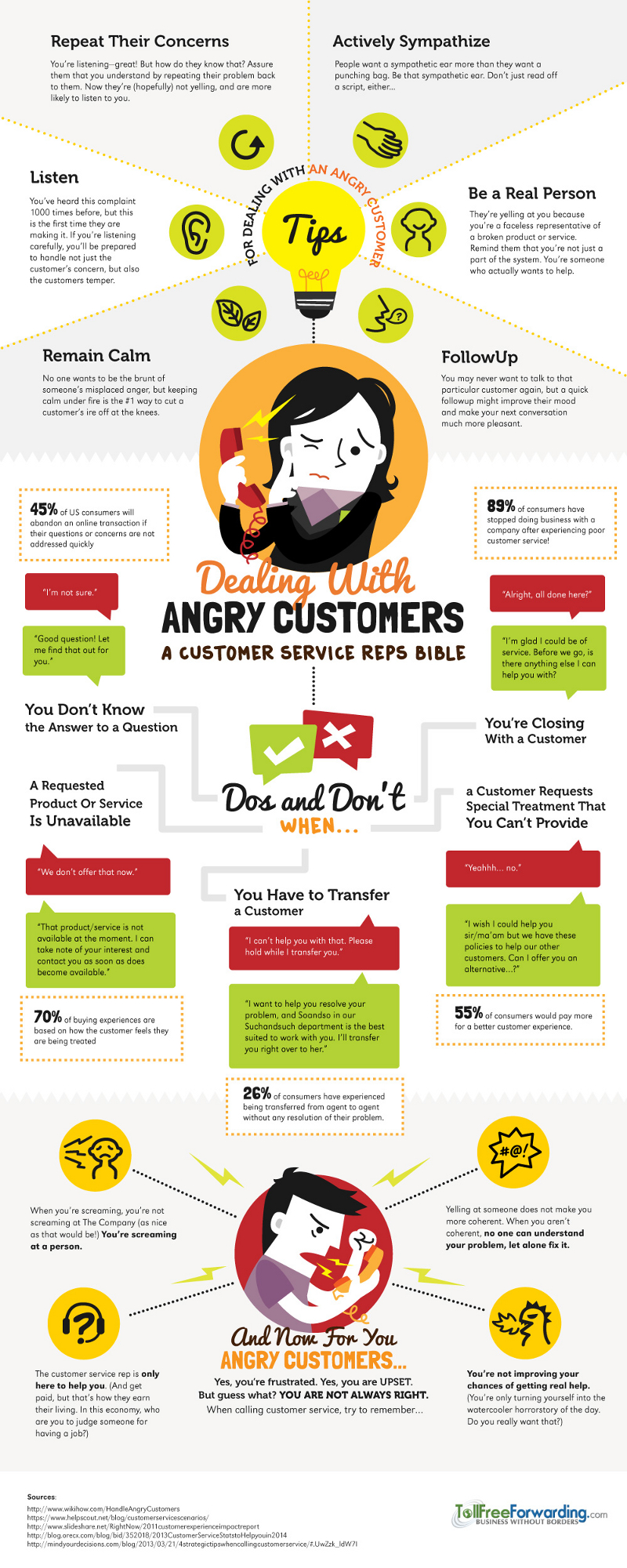 Dealing-with-an-Angry-Customer