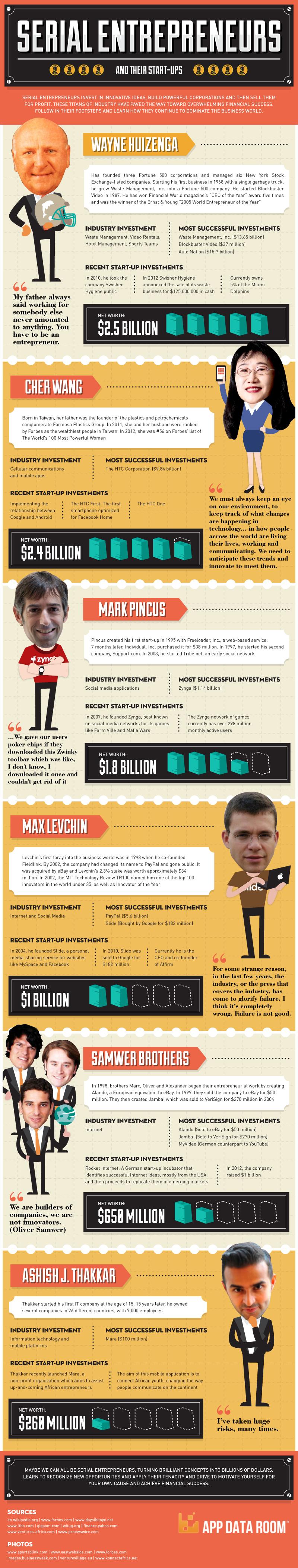Greatest-Serial-Entrepreneurs