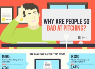 How to Pitch Journalists to Write About Your Company